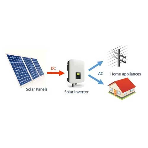 SMART SOLAR ENERGY MANAGEMENT SYSTEM